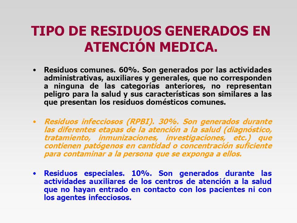 TIPO DE RESIDUOS GENERADOS EN ATENCIÓN MEDICA.Residuos comunes.