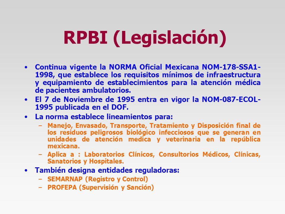 RPBI (Legislación) Continua vigente la NORMA Oficial Mexicana NOM-178-SSA1- 1998, que establece los requisitos mínimos de infraestructura y equipamiento de establecimientos para la atención médica de pacientes ambulatorios.