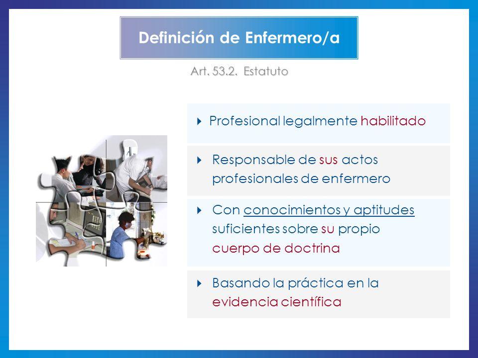 Profesional legalmente habilitado Responsable de sus actos profesionales de enfermero Con conocimientos y aptitudes suficientes sobre su propio cuerpo