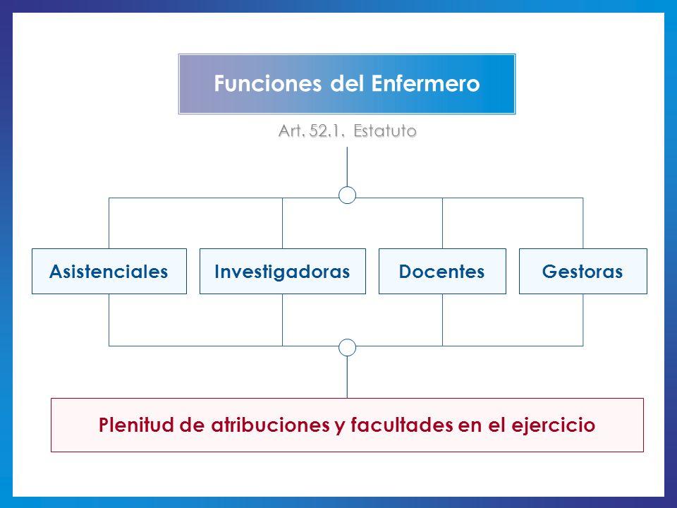 Plenitud de atribuciones y facultades en el ejercicio InvestigadorasDocentesAsistencialesGestoras Funciones del Enfermero Art. 52.1. Estatuto