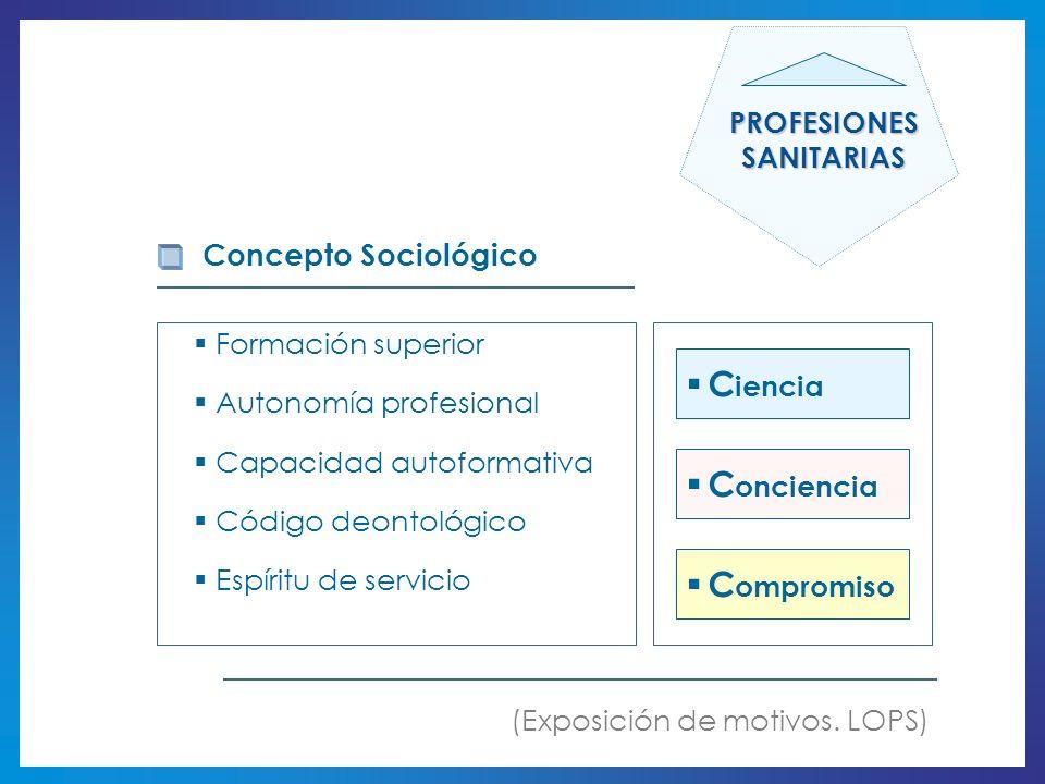 Formación superior Autonomía profesional Capacidad autoformativa Código deontológico Espíritu de servicio PROFESIONES SANITARIAS Concepto Sociológico