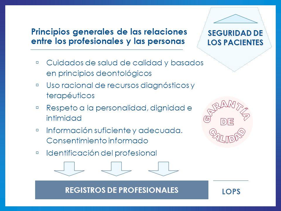 Cuidados de salud de calidad y basados en principios deontológicos Uso racional de recursos diagnósticos y terapéuticos Respeto a la personalidad, dig