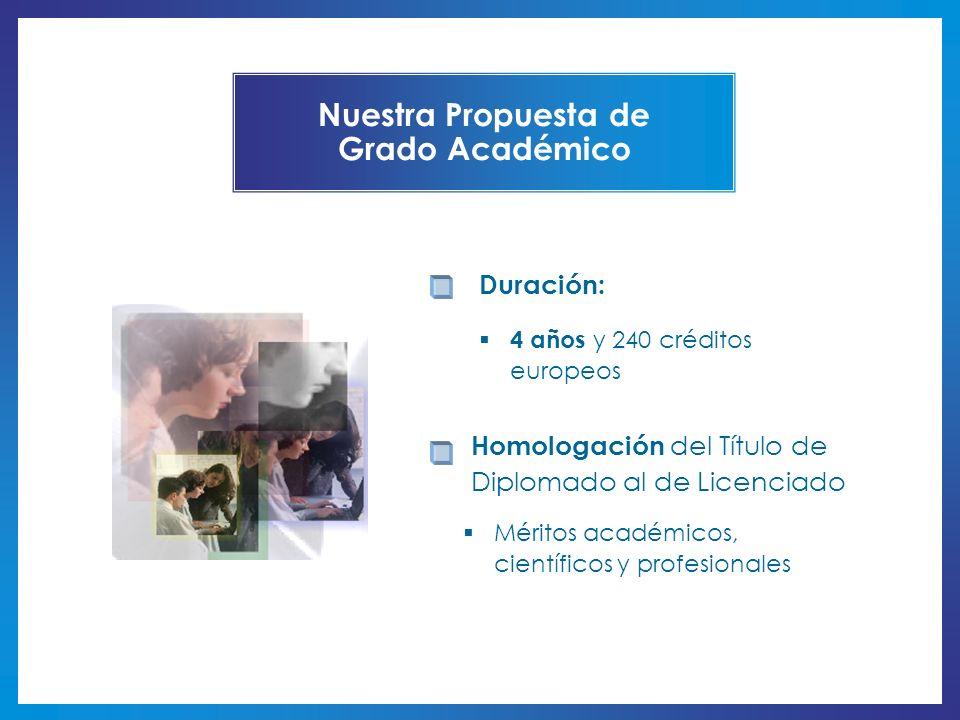 Duración: Homologación del Título de Diplomado al de Licenciado Méritos académicos, científicos y profesionales Nuestra Propuesta de Grado Académico 4