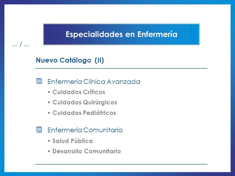 Enfermería Clínica Avanzada Nuevo Catálogo (II) Cuidados Críticos Cuidados Quirúrgicos Cuidados Pediátricos Enfermería Comunitaria Salud Pública Desar
