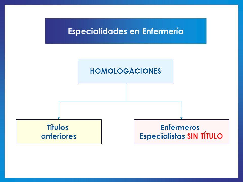 Títulos anteriores Enfermeros Especialistas SIN TÍTULO Especialidades en Enfermería HOMOLOGACIONES