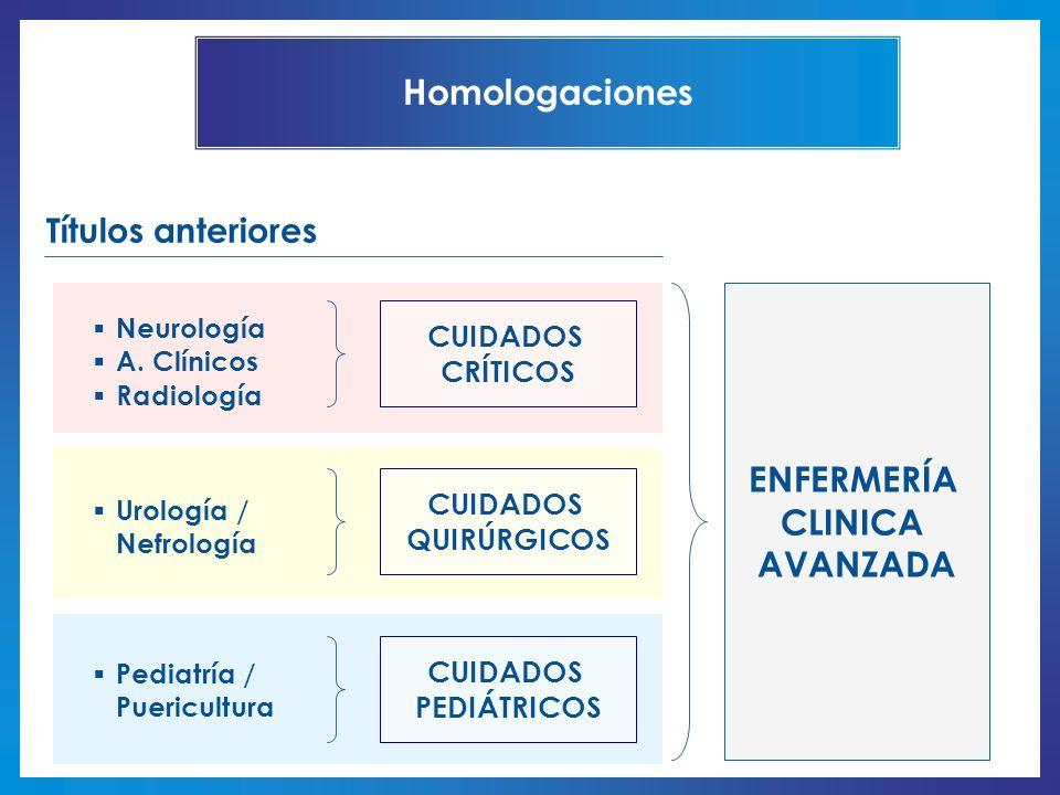Homologaciones Títulos anteriores Neurología A. Clínicos Radiología Urología / Nefrología Pediatría / Puericultura CUIDADOS CRÍTICOS CUIDADOS QUIRÚRGI