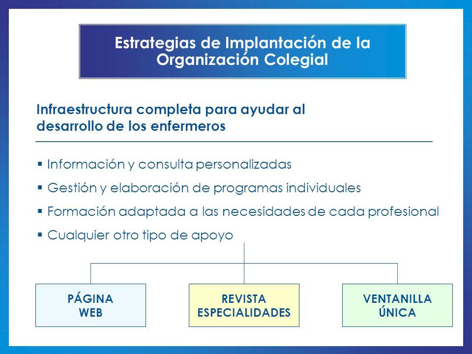 Infraestructura completa para ayudar al desarrollo de los enfermeros Información y consulta personalizadas Gestión y elaboración de programas individu