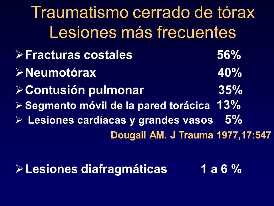 Traumatismo cerrado de tórax Lesiones más frecuentes Fracturas costales 56% Neumotórax 40% Contusión pulmonar 35% Segmento móvil de la pared torácica