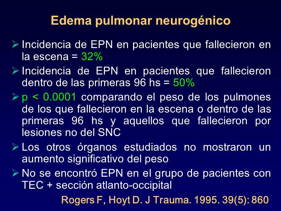 Edema pulmonar neurogénico Incidencia de EPN en pacientes que fallecieron en la escena = 32% Incidencia de EPN en pacientes que fallecieron dentro de
