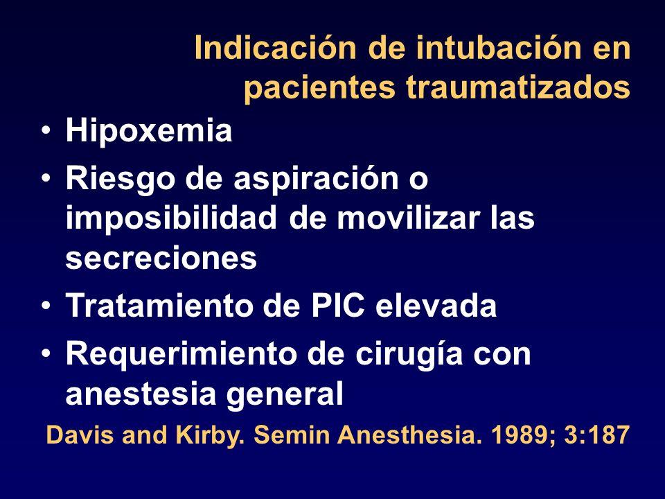 Indicación de intubación en pacientes traumatizados Hipoxemia Riesgo de aspiración o imposibilidad de movilizar las secreciones Tratamiento de PIC ele