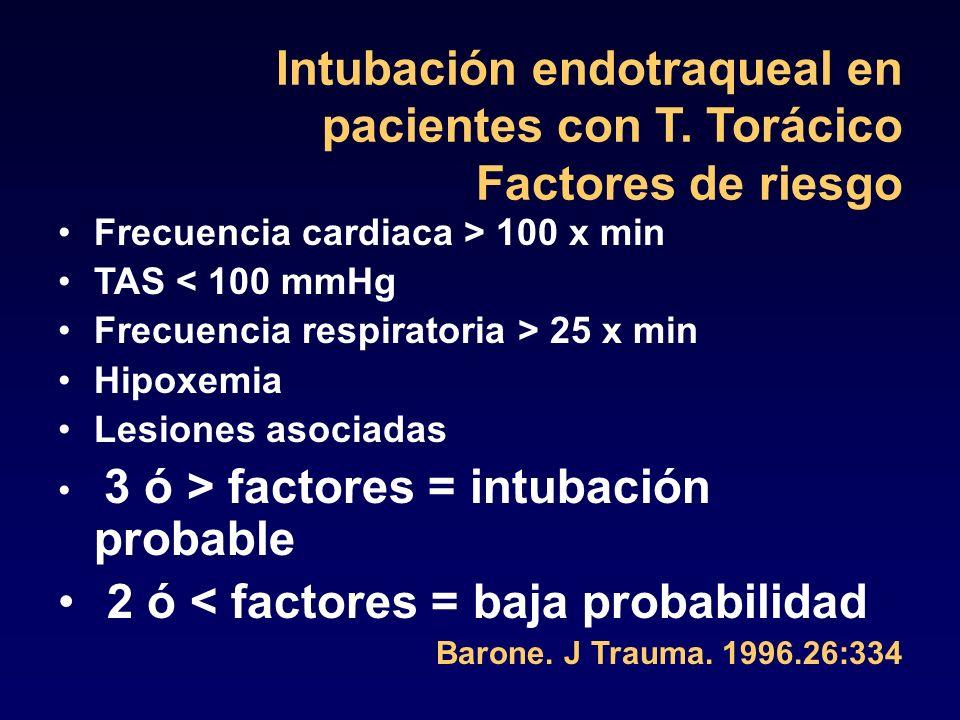 Intubación endotraqueal en pacientes con T. Torácico Factores de riesgo Frecuencia cardiaca > 100 x min TAS < 100 mmHg Frecuencia respiratoria > 25 x