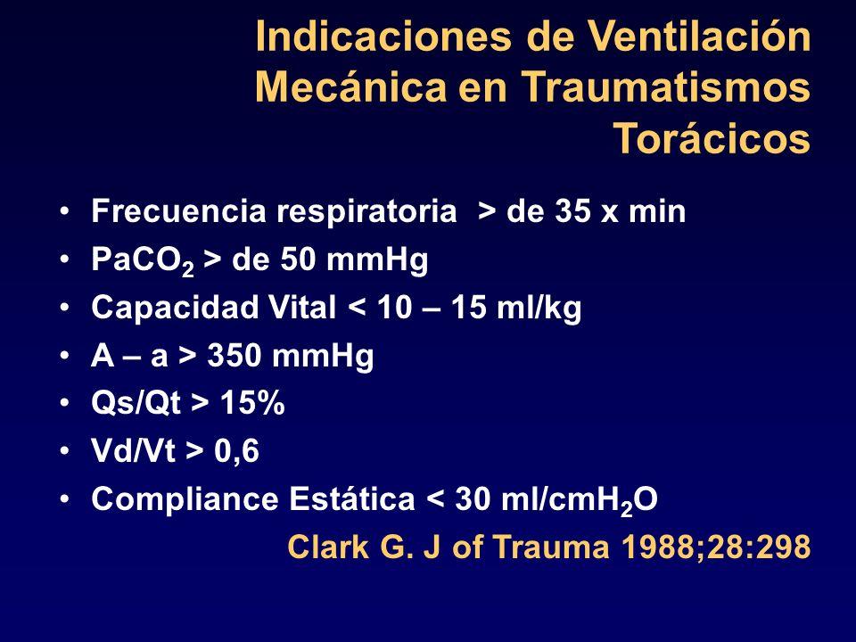Indicaciones de Ventilación Mecánica en Traumatismos Torácicos Frecuencia respiratoria > de 35 x min PaCO 2 > de 50 mmHg Capacidad Vital < 10 – 15 ml/