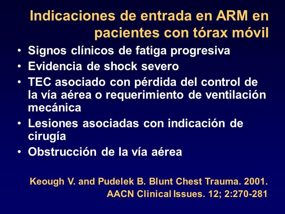 Indicaciones de entrada en ARM en pacientes con tórax móvil Signos clínicos de fatiga progresiva Evidencia de shock severo TEC asociado con pérdida de