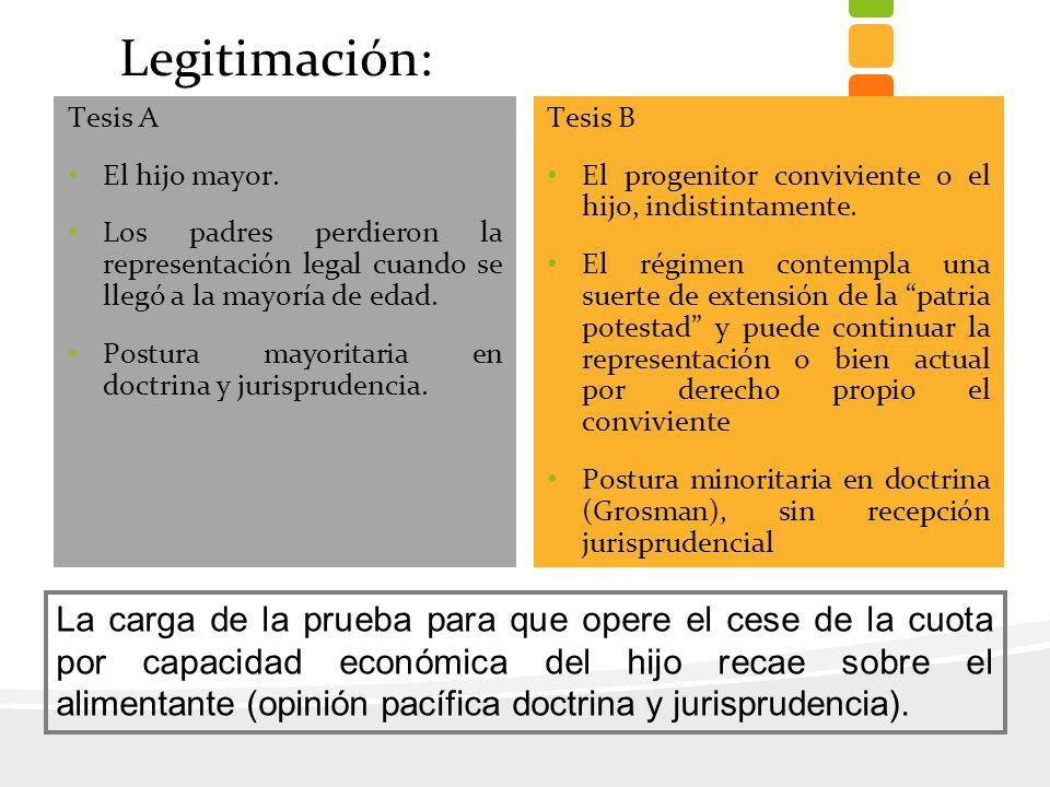Legitimación: Tesis A El hijo mayor. Los padres perdieron la representación legal cuando se llegó a la mayoría de edad. Postura mayoritaria en doctrin