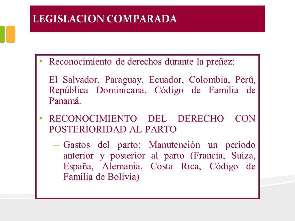 LEGISLACION COMPARADA Reconocimiento de derechos durante la preñez: El Salvador, Paraguay, Ecuador, Colombia, Perú, República Dominicana, Código de Familia de Panamá.
