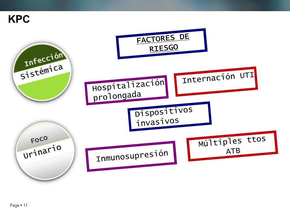 Page 11 KPC Inmunosupresión Múltiples ttos ATB FACTORES DE RIESGO Hospitalización prolongada Internación UTI Dispositivos invasivos Sistémica Sistémic