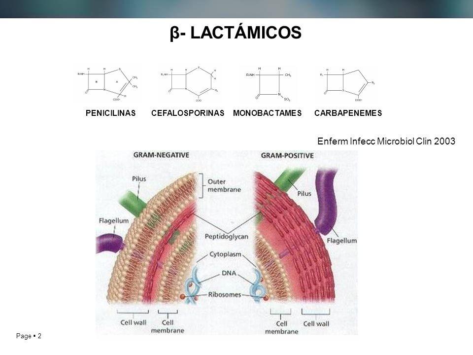 Page 2 β- LACTÁMICOS PENICILINASCEFALOSPORINASMONOBACTAMESCARBAPENEMES Enferm Infecc Microbiol Clin 2003