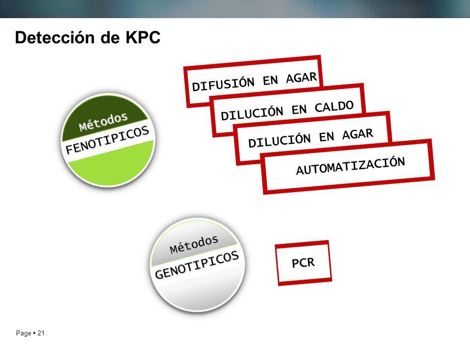 Page 21 Detección de KPCGENOTIPICOS Métodos FENOTIPICOS Métodos DIFUSIÓN EN AGAR DILUCIÓN EN CALDO PCR DILUCIÓN EN AGAR AUTOMATIZACIÓN