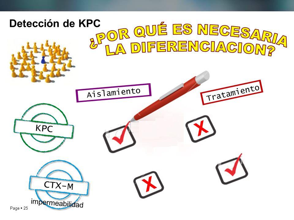 Page 25 Detección de KPC CTX-M KPC Aislamiento X Tratamiento X impermeabilidad