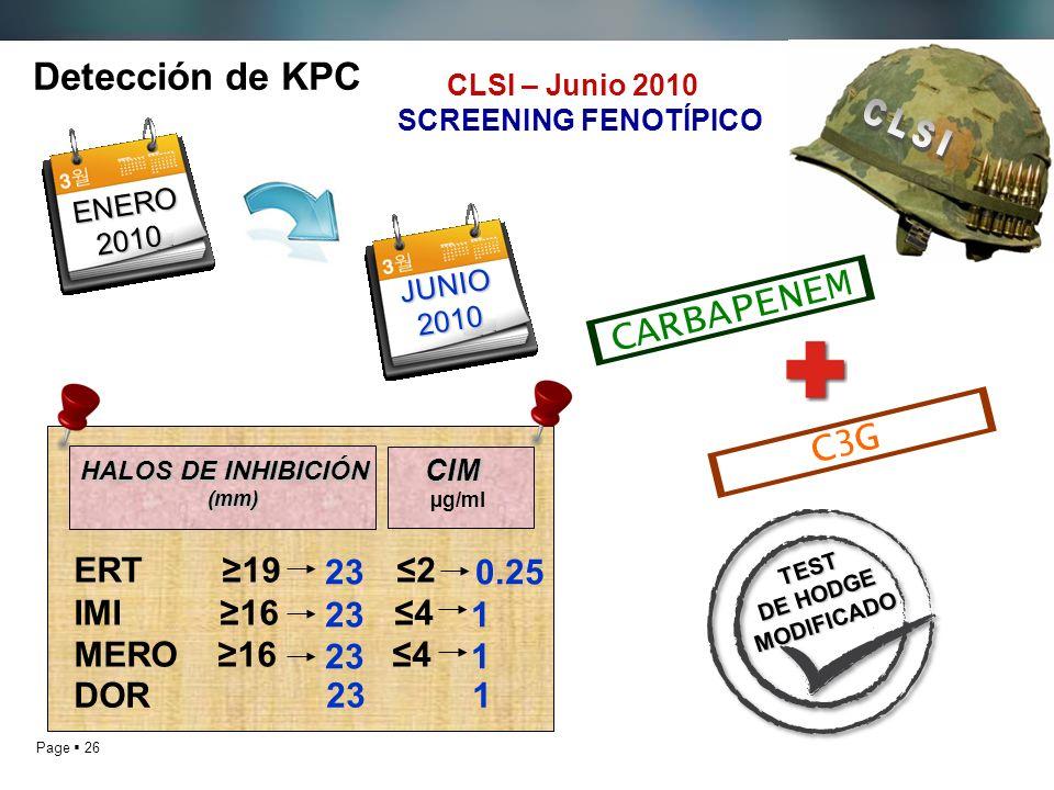 Page 26 Detección de KPC CLSI – Junio 2010 SCREENING FENOTÍPICO ENERO2010 JUNIO2010 CARBAPENEM C3GC3G HALOS DE INHIBICIÓN (mm) ERT 19 2 IMI 16 4 MERO 16 4 CIM µg/ml 23 0.25 23 1 DOR 23 1