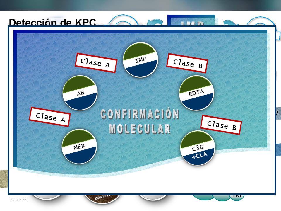 Page 33 Detección de KPC 21mm 22mm CARBAPENEMASASNO CTX-CAZ C3GC3GC3GC3G SINERGIA ACIDO BORÓNICO SINERGIAEDTA/SMA KPCFalsospositivos PERFILINUSUAL MER