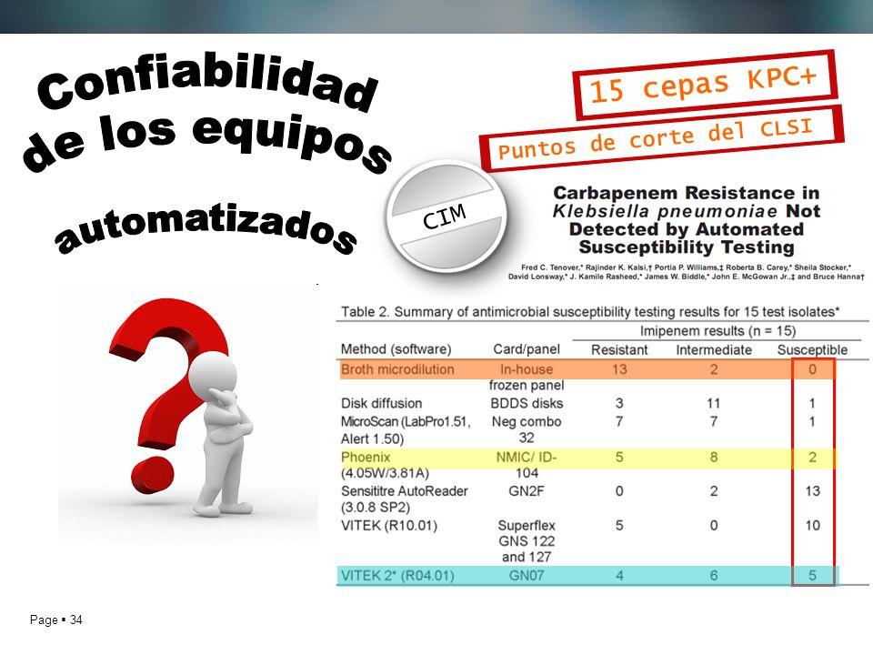 Page 34 15 cepas KPC+ Puntos de corte del CLSI