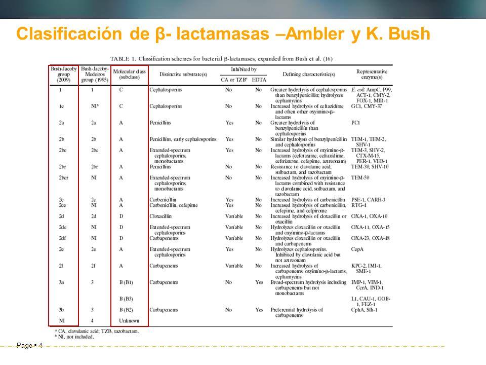 Page 4 Clasificación de β- lactamasas –Ambler y K. Bush Bush.K, AAC, Mar.2010
