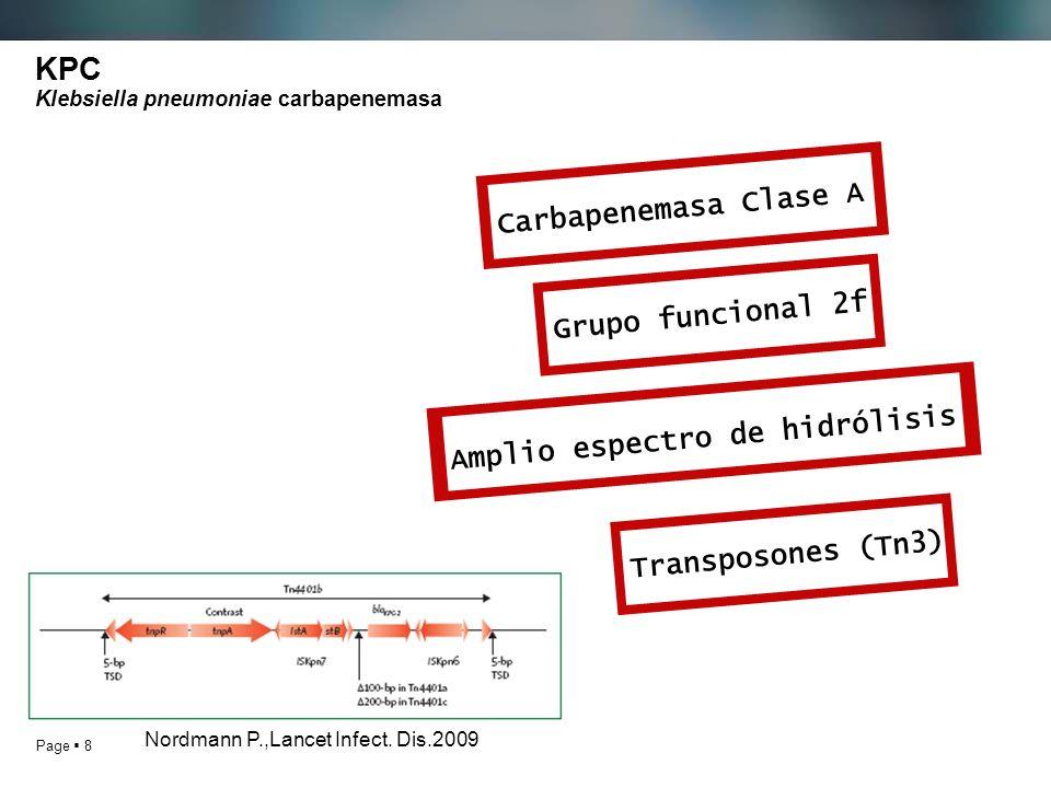 Page 8 KPC Klebsiella pneumoniae carbapenemasa Carbapenemasa Clase A Grupo funcional 2f Amplio espectro de hidrólisis Transposones (Tn3) Nordmann P.,Lancet Infect.