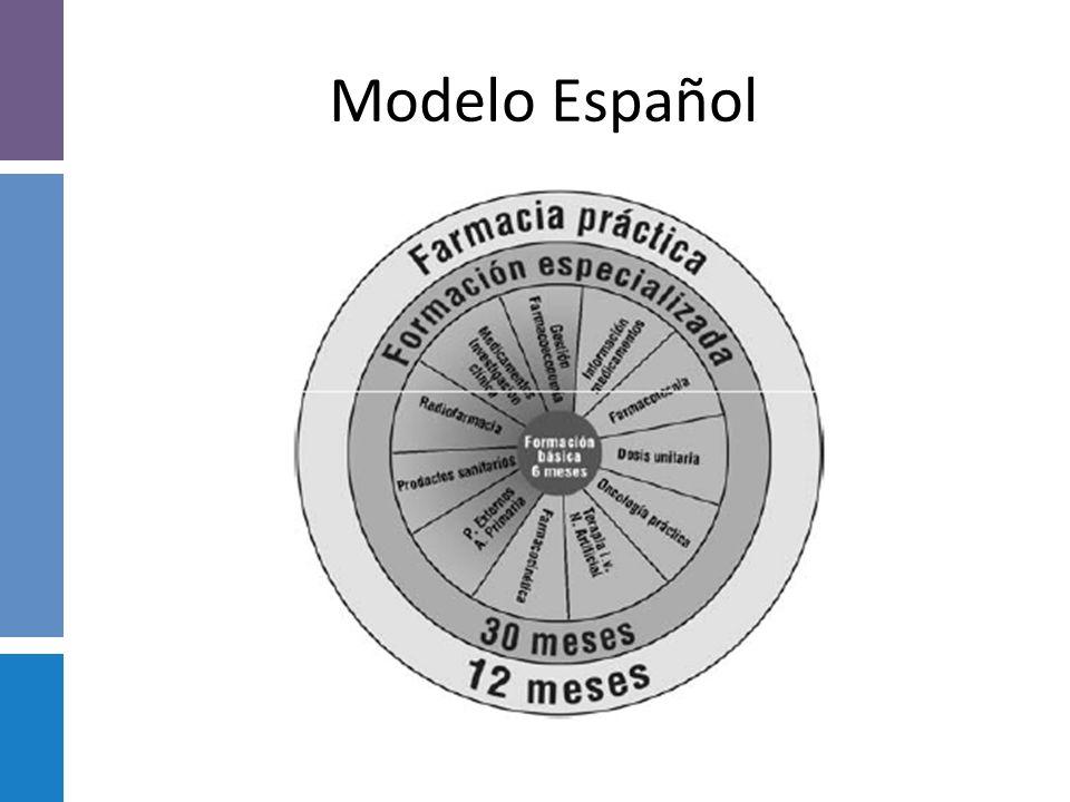 Modelo Norteamericano