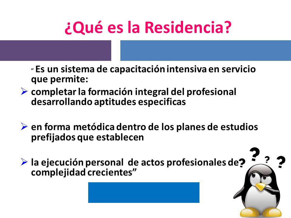 Residencias Hospitalarias en Argentina Farmacéutica Angélica García. XII Congreso de Farmacia Hospitalaria. Mar del Plata,21 de Noviembre de 2012.