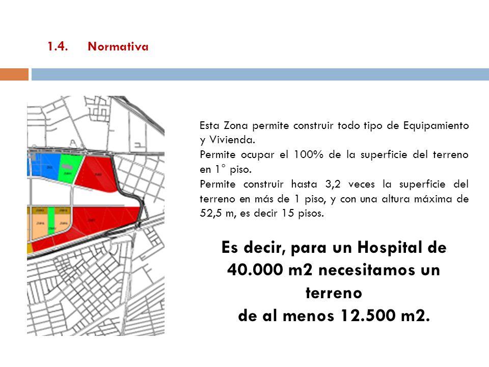 1.4. Normativa Esta Zona permite construir todo tipo de Equipamiento y Vivienda. Permite ocupar el 100% de la superficie del terreno en 1° piso. Permi