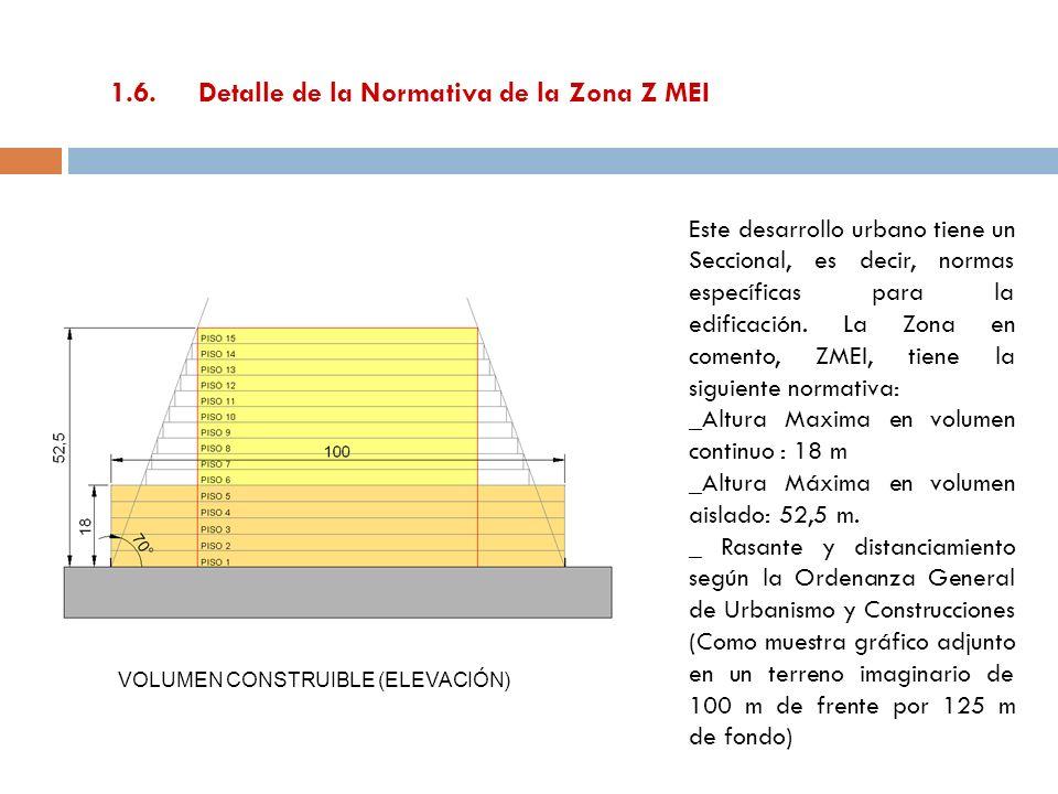 1.6. Detalle de la Normativa de la Zona Z MEI Este desarrollo urbano tiene un Seccional, es decir, normas específicas para la edificación. La Zona en