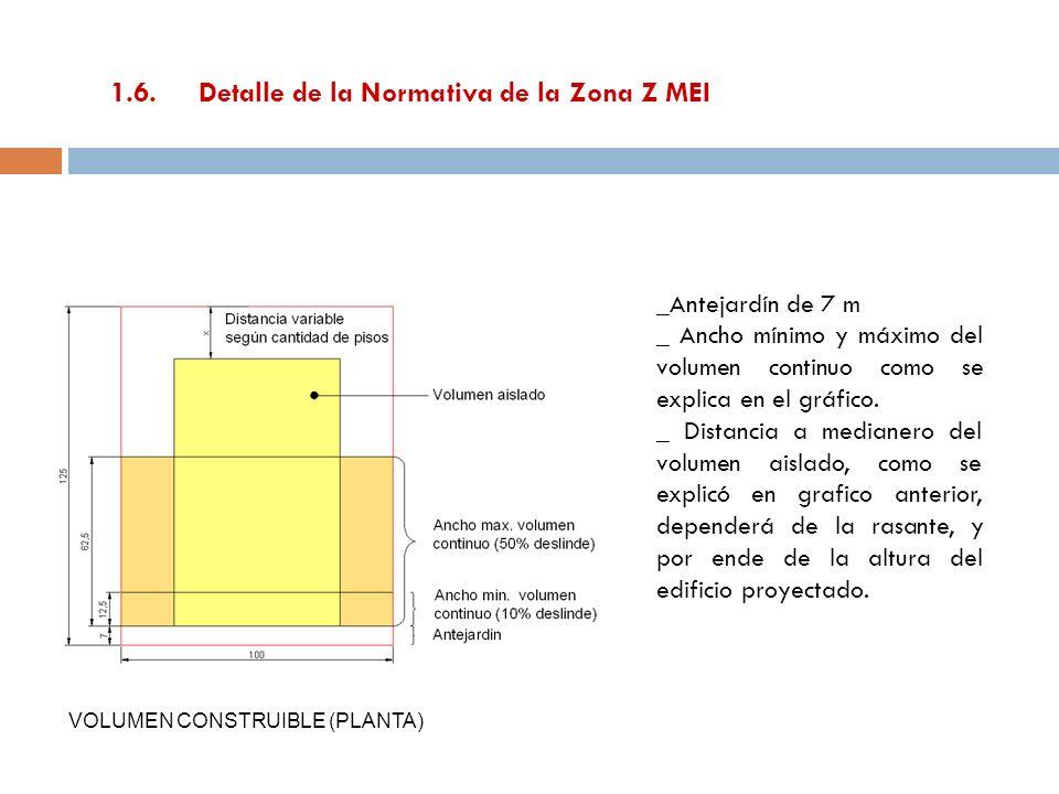 1.6. Detalle de la Normativa de la Zona Z MEI _Antejardín de 7 m _ Ancho mínimo y máximo del volumen continuo como se explica en el gráfico. _ Distanc