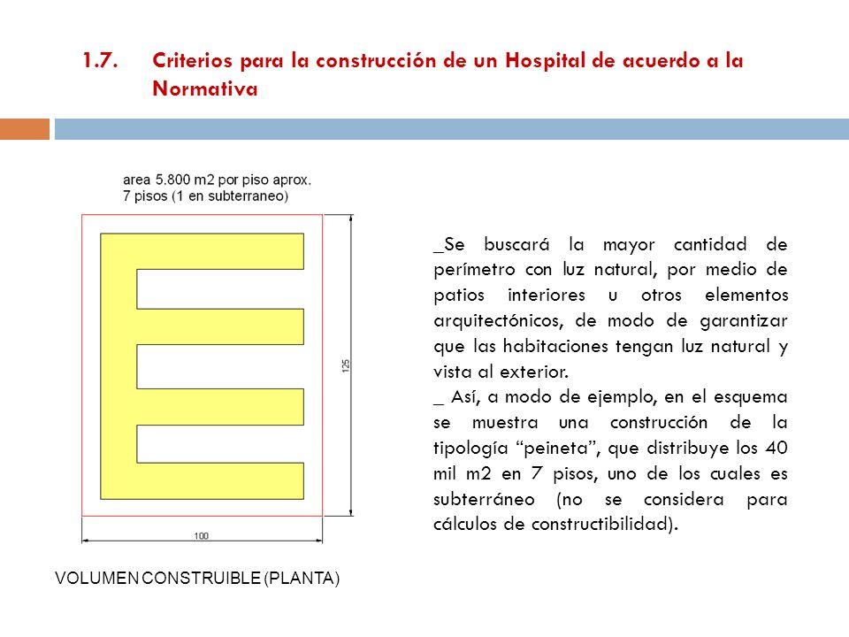 1.7. Criterios para la construcción de un Hospital de acuerdo a la Normativa _Se buscará la mayor cantidad de perímetro con luz natural, por medio de