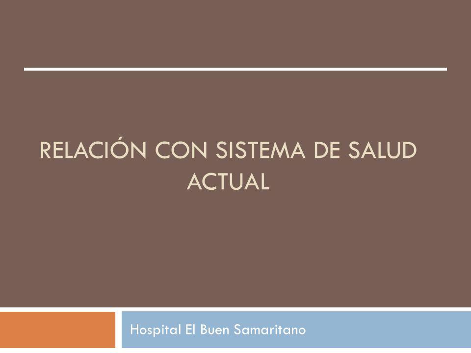 RELACIÓN CON SISTEMA DE SALUD ACTUAL Hospital El Buen Samaritano