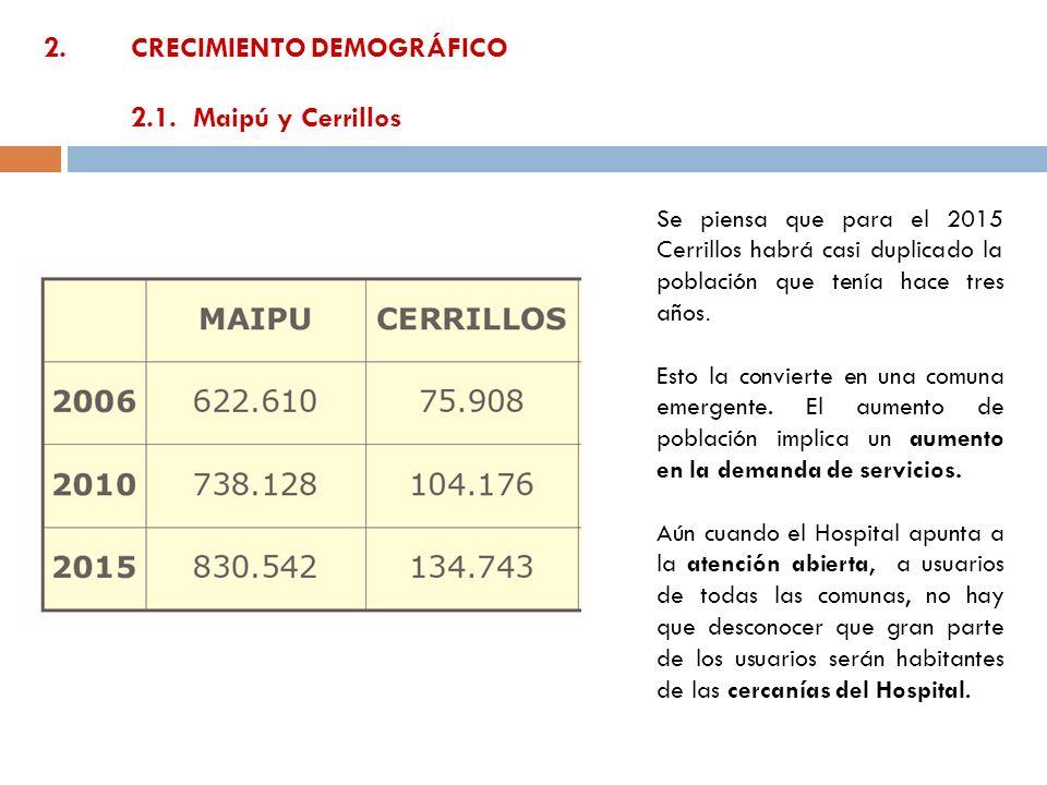 2. CRECIMIENTO DEMOGRÁFICO 2.1. Maipú y Cerrillos Se piensa que para el 2015 Cerrillos habrá casi duplicado la población que tenía hace tres años. Est