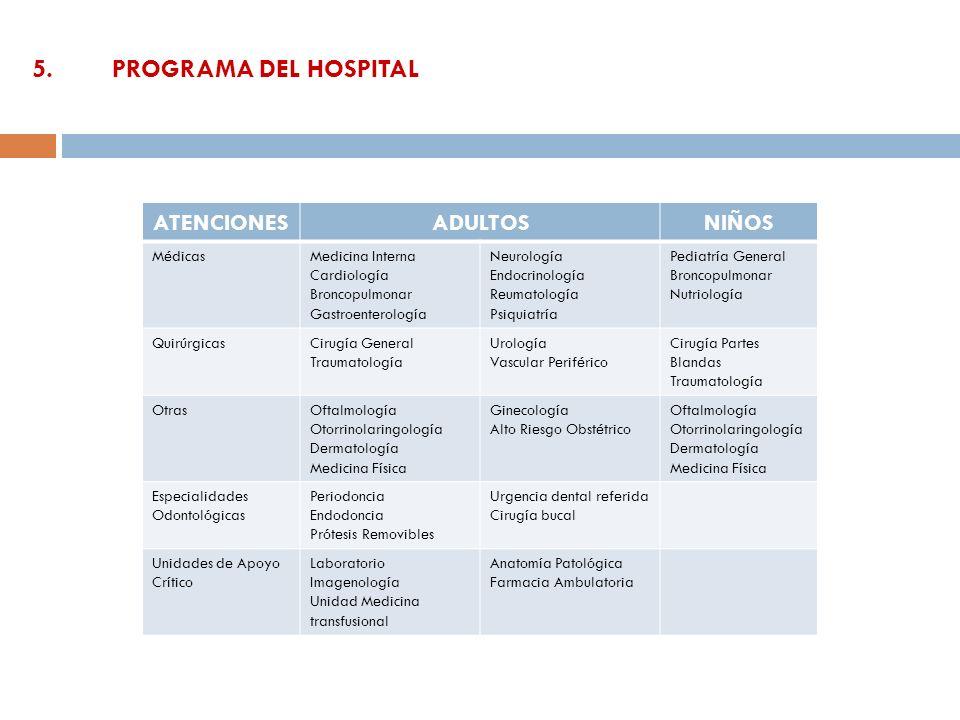 5.PROGRAMA DEL HOSPITAL ATENCIONESADULTOSNIÑOS MédicasMedicina Interna Cardiología Broncopulmonar Gastroenterología Neurología Endocrinología Reumatol