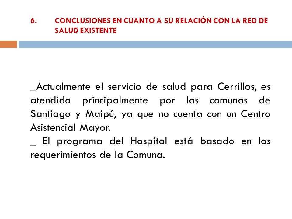 6.CONCLUSIONES EN CUANTO A SU RELACIÓN CON LA RED DE SALUD EXISTENTE _Actualmente el servicio de salud para Cerrillos, es atendido principalmente por
