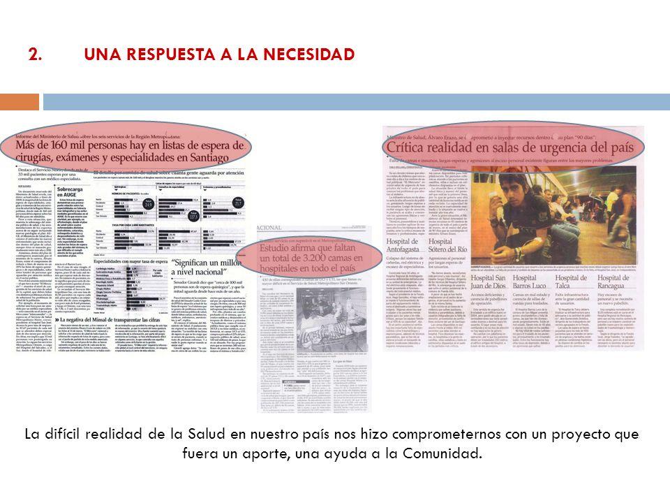 4.PROGRAMA DEL HOSPITAL EL BUEN SAMARITANO DPTO.