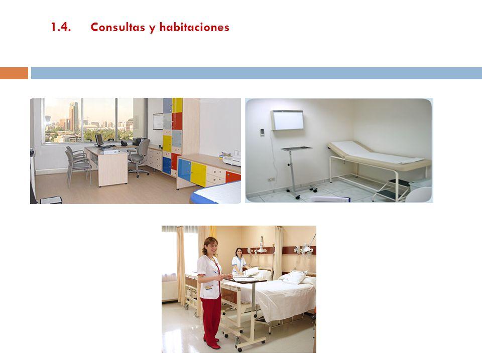 1.4. Consultas y habitaciones
