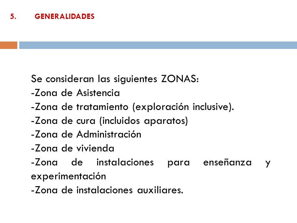 5.GENERALIDADES Se consideran las siguientes ZONAS: -Zona de Asistencia -Zona de tratamiento (exploración inclusive). -Zona de cura (incluidos aparato