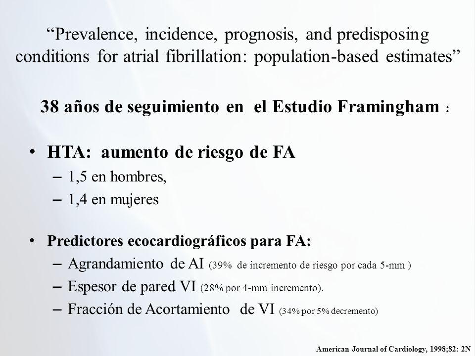 Prevalence, incidence, prognosis, and predisposing conditions for atrial fibrillation: population-based estimates 38 años de seguimiento en el Estudio