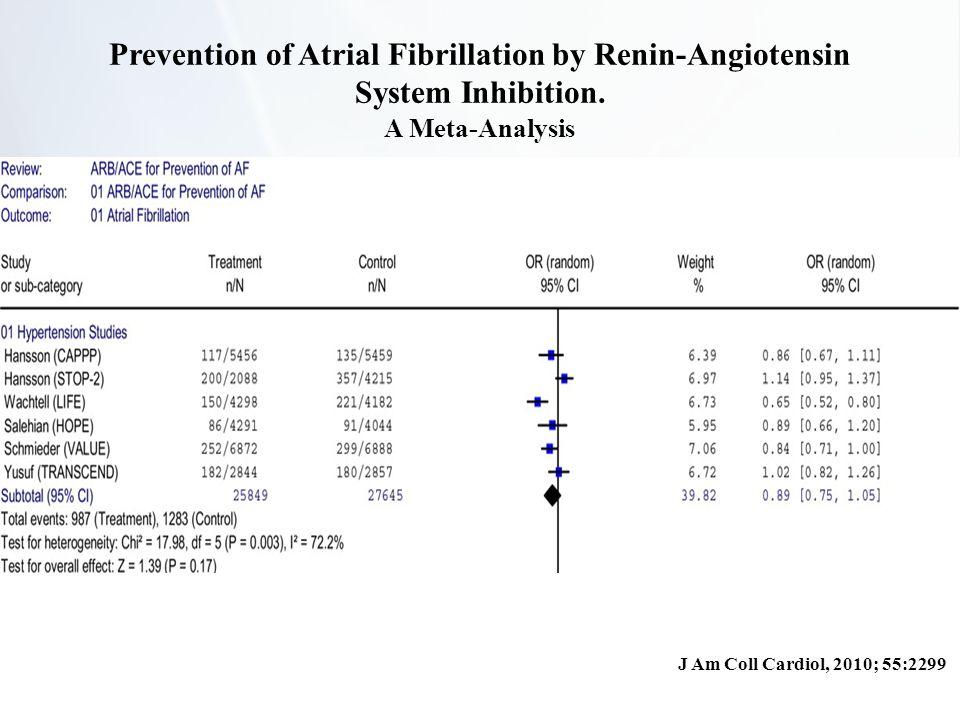 Schneider, M. P. et al. J Am Coll Cardiol 2010;55:2299-2307 Prevention of Atrial Fibrillation by Renin-Angiotensin System Inhibition. A Meta-Analysis