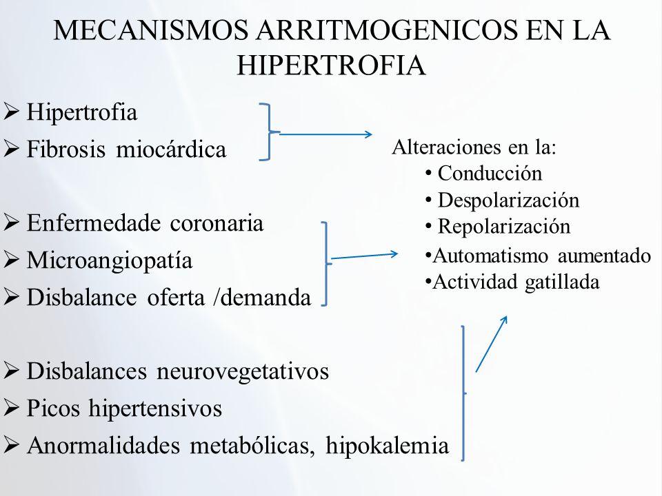 MECANISMOS ARRITMOGENICOS EN LA HIPERTROFIA Hipertrofia Fibrosis miocárdica Enfermedade coronaria Microangiopatía Disbalance oferta /demanda Disbalanc