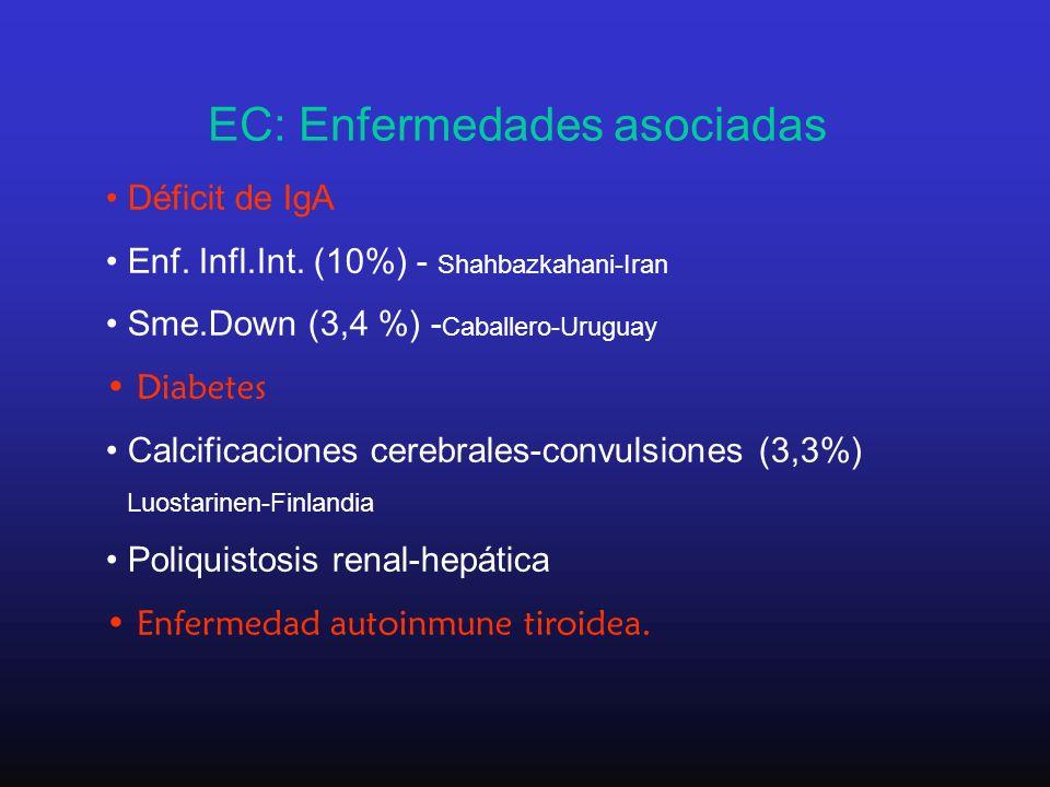 EC: Enfermedades asociadas Déficit de IgA Enf. Infl.Int. (10%) - Shahbazkahani-Iran Sme.Down (3,4 %) - Caballero-Uruguay Diabetes Calcificaciones cere