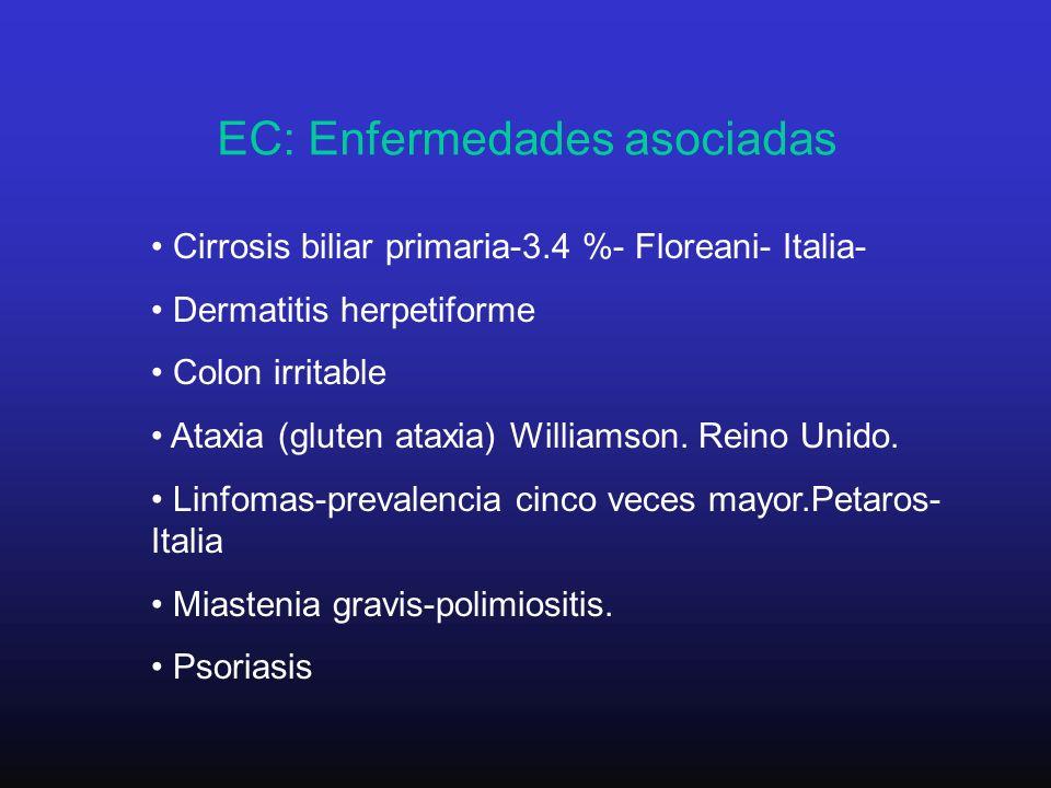 EC: Enfermedades asociadas Cirrosis biliar primaria-3.4 %- Floreani- Italia- Dermatitis herpetiforme Colon irritable Ataxia (gluten ataxia) Williamson