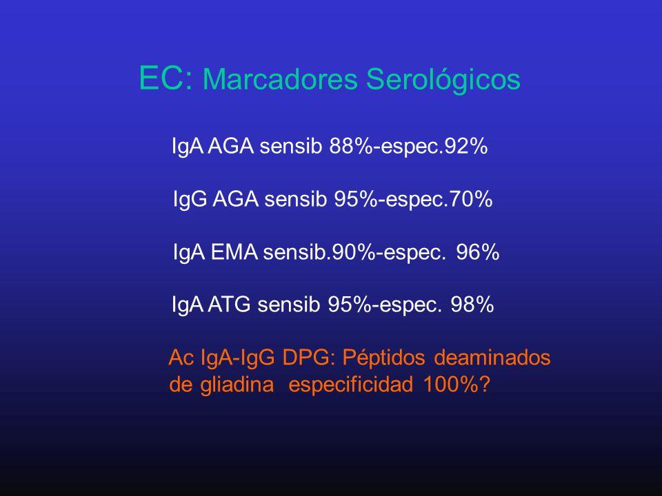 EC: Marcadores Serológicos IgA AGA sensib 88%-espec.92% IgG AGA sensib 95%-espec.70% IgA EMA sensib.90%-espec. 96% IgA ATG sensib 95%-espec. 98% Ac Ig
