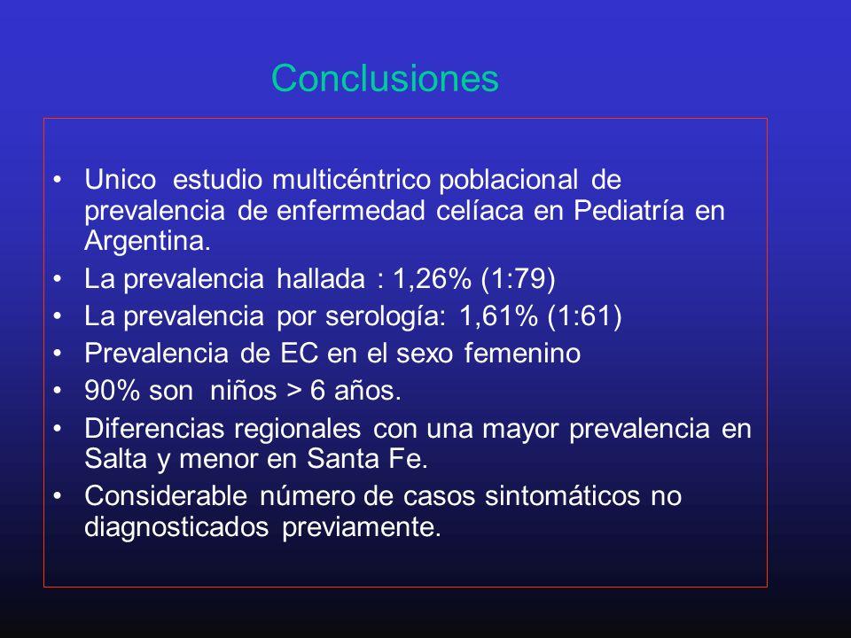 Conclusiones Unico estudio multicéntrico poblacional de prevalencia de enfermedad celíaca en Pediatría en Argentina. La prevalencia hallada : 1,26% (1