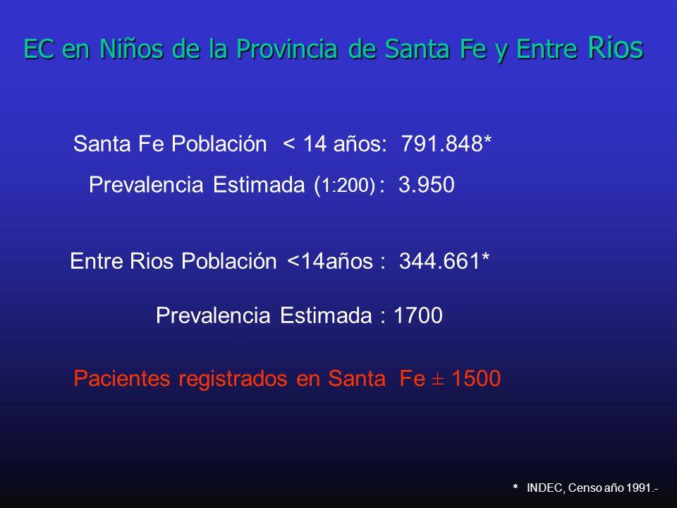 EC en Niños de la Provincia de Santa Fe y Entre Rios EC en Niños de la Provincia de Santa Fe y Entre Rios Santa Fe Población < 14 años: 791.848* Preva