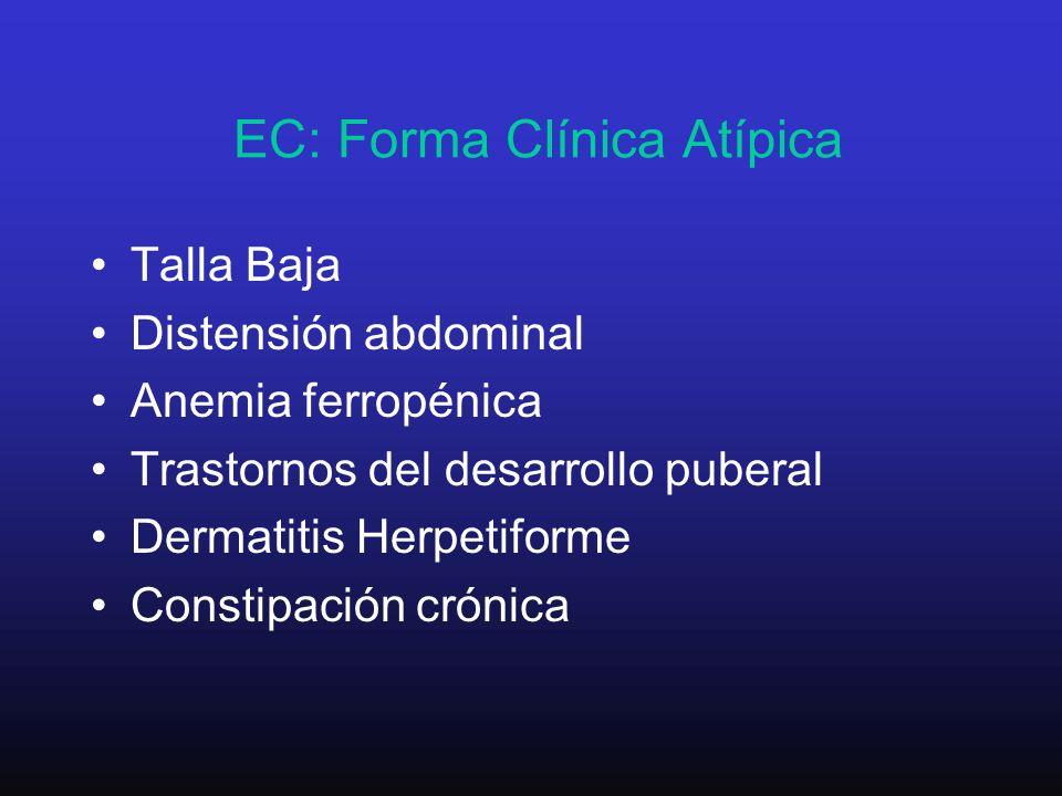 EC: Forma Clínica Atípica Talla Baja Distensión abdominal Anemia ferropénica Trastornos del desarrollo puberal Dermatitis Herpetiforme Constipación cr